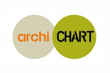 Archichart